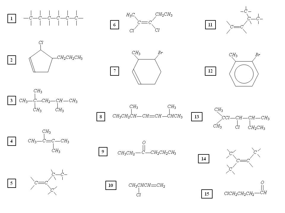 Worksheets Organic Chemistry Nomenclature Worksheet organic chemistry alkenes alkynes pdf benzens phenyl toluene alcohol phenol carbonyls functional groups reactions pdf